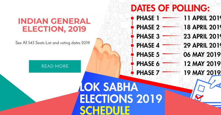 All about the Indian General Election 2019
