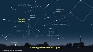 Read more about the article Perseid Meteor Shower Expected To Peak