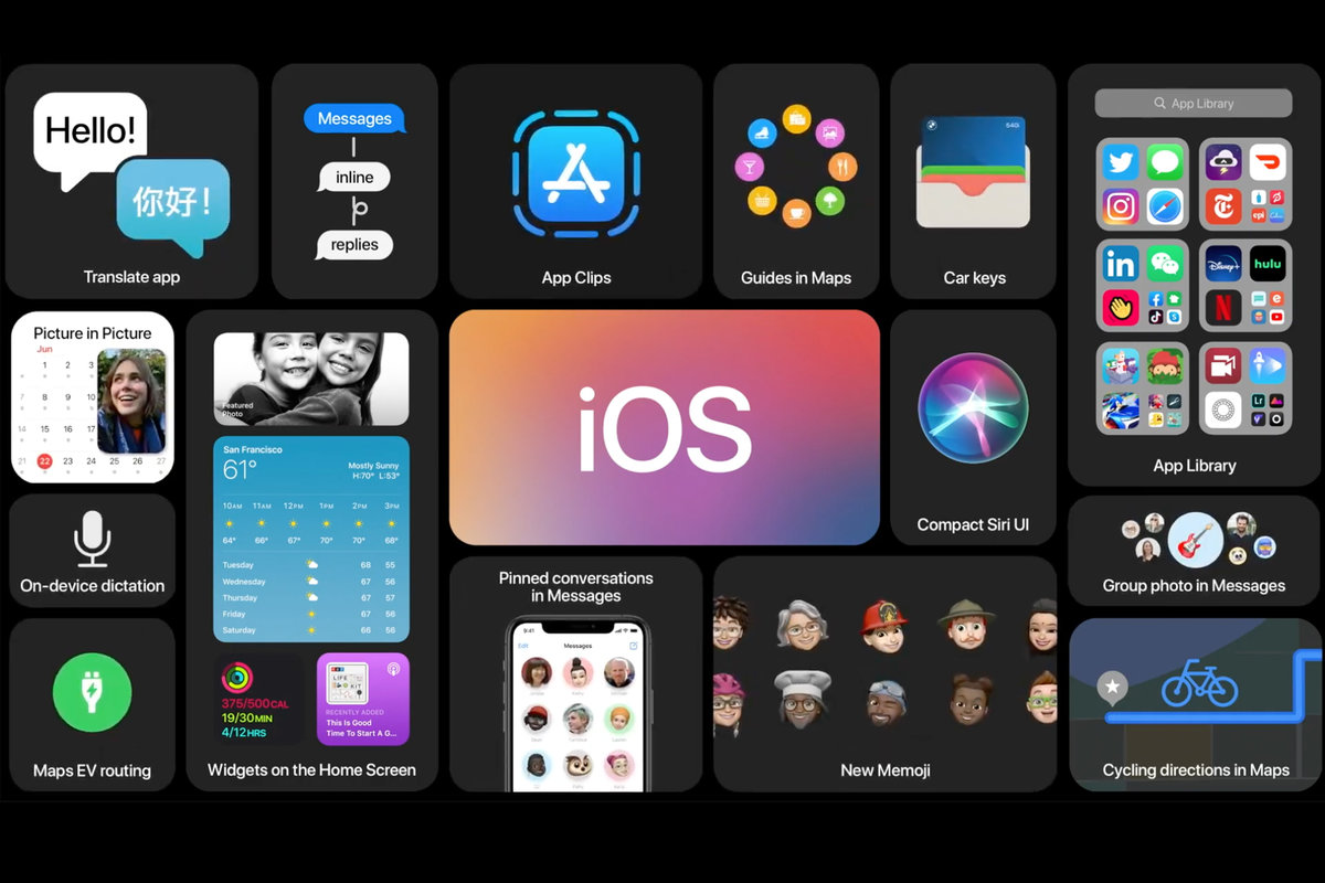 Read more about the article Here Comes The iOS 14 With All New Updates And Features